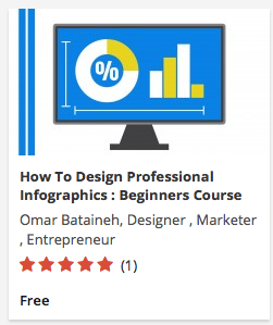 Certified in How to Design Professional Infographics: Beginners Course from UDEMY
